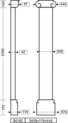 Размеры пилястры 4.20.201