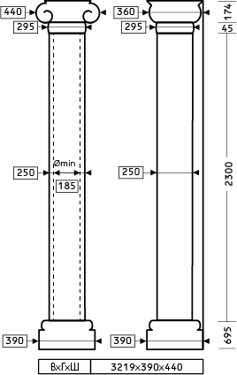 Размеры колонны 1.30.209