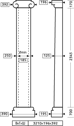 Размеры полуколонны 1.10.207